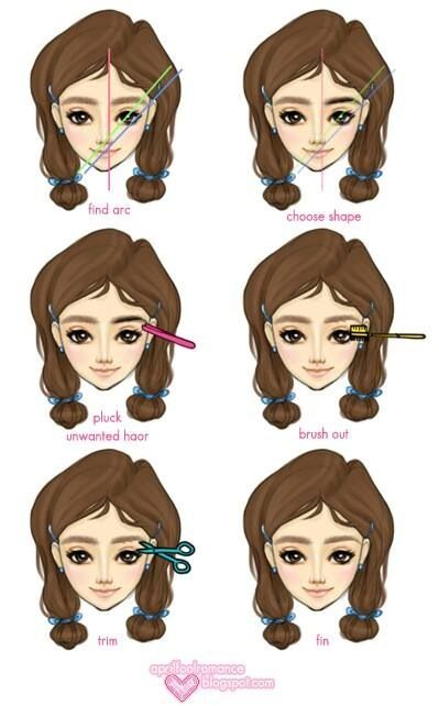 How to... #anastasia #makeup #eyebrowns