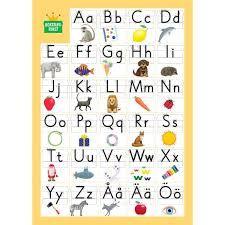 Bildresultat för alfabetet