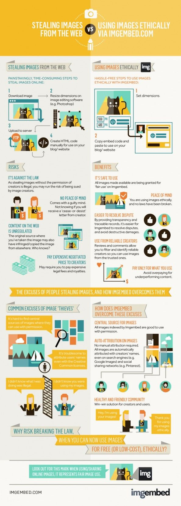 Stealing Images Online VS Using Images Fairly #Infographic