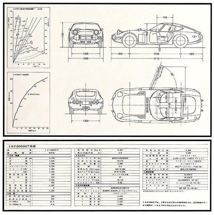 Construire Un Chassie De Voiture Japan Car