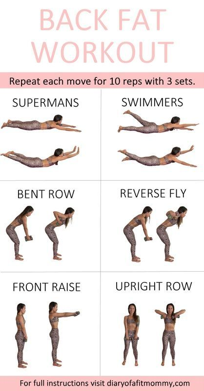 20 Minute Back Fat Workout for Women to a Get Tight, Toned Back. If your back makes you feel self-conscious you're going to love it. Also good for bra line fat and armpit fat.