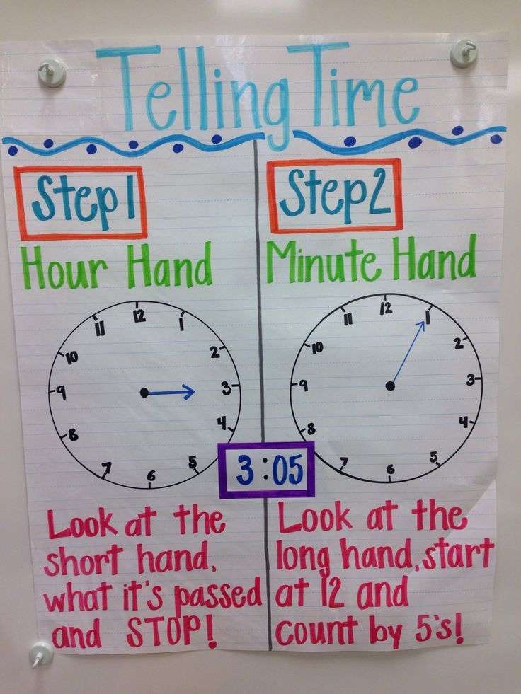 17 best Telling Time by the Quarter Hour images on Pinterest | Math ...