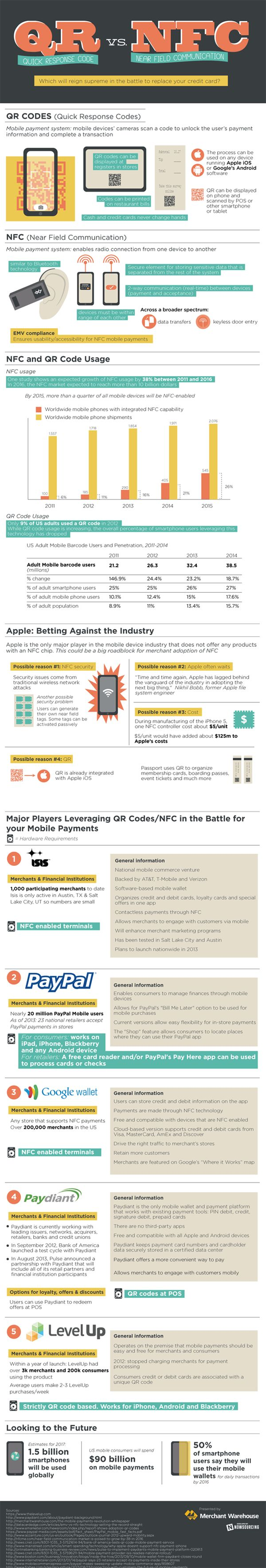 QR vs. NFC: Which will reign supreme in the battle to replace your credit card #infographic