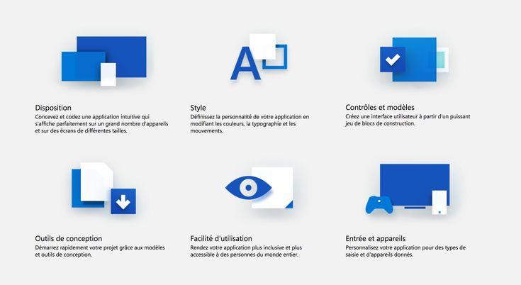 Zoom sur Microsoft Fluent, le nouveau design de Windows 10