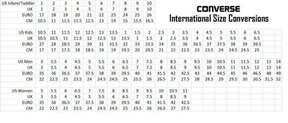 sito affidabile acquisto genuino prevalente taglie converse | www.euromaxcapital.com