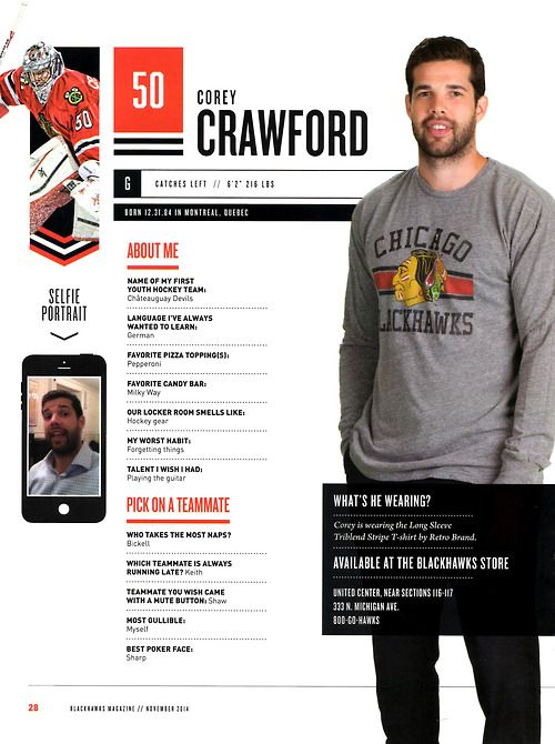 50 // COREY CRAWFORD - Blackhawks Magazine surveys 2014-15
