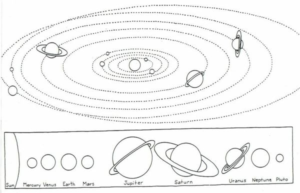 Solar System Coloring Pages 2 600x386