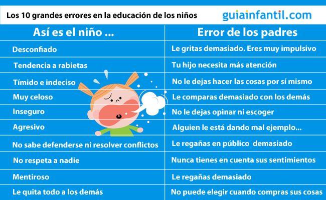 https://m.guiainfantil.com/blog/educacion/conducta/como-es-tu-hijo-segun-el-error-de-educacion-que-cometiste/