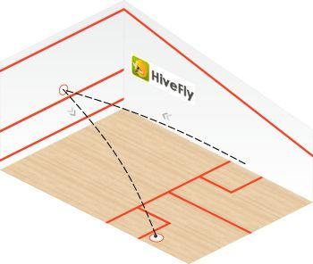 cross court drive diagram