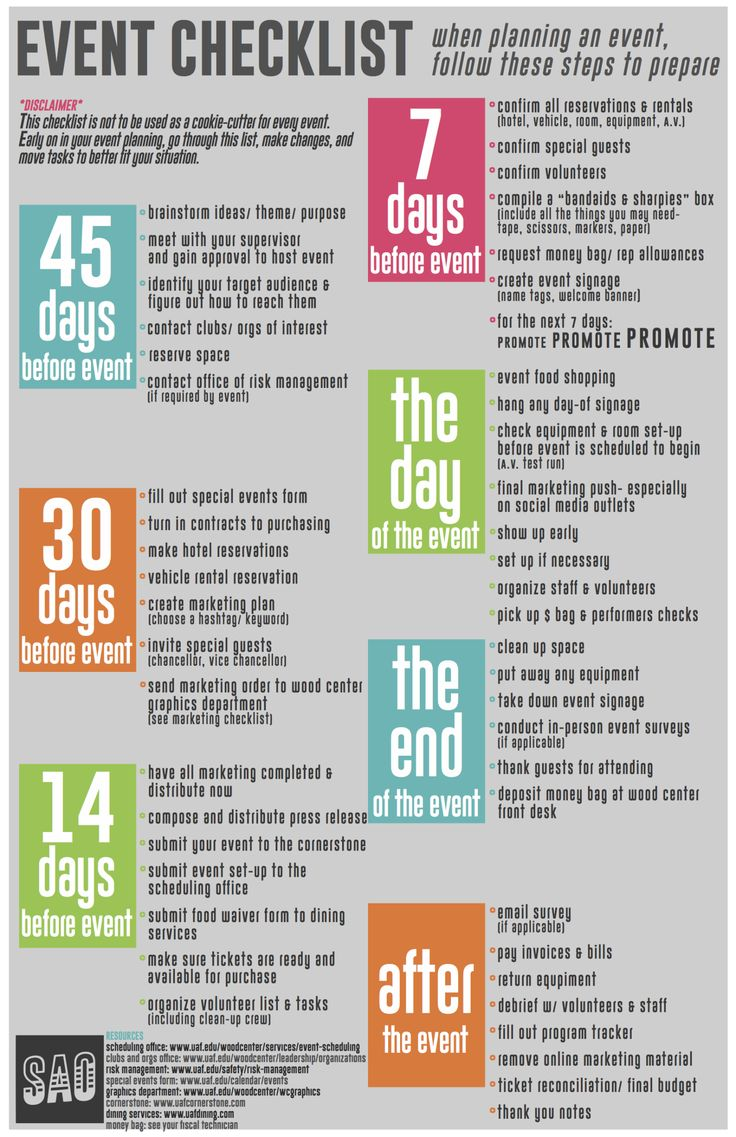 25 unique event checklist ideas on pinterest event for Ideas for event planning