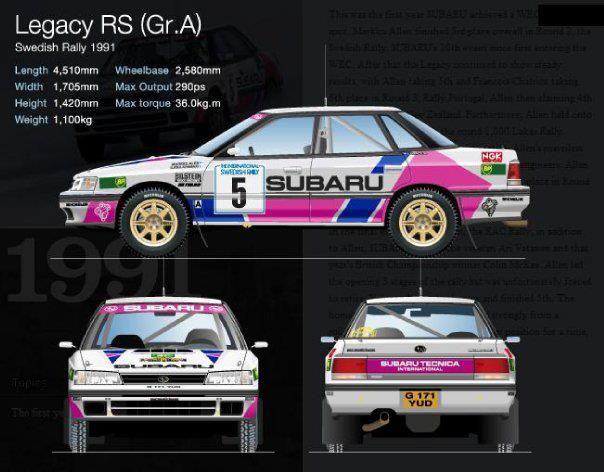 Subaru Legacy Rs Subaru Rally Pinterest Subaru Subaru Rally
