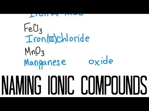Chemistry 101 - Chemical Nomenclature (Naming Chemical Compounds) - YouTube