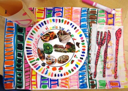Healthy Eating plate and place mat art project | Food and ...