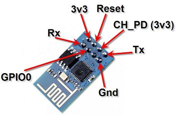 Steuerung per Web mit ESP8266 Wi-Fi Modul.  Steuern und schalten über Wlan und Internet.