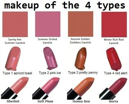 Makeup for the four types... See beauty Seasons 4 in my pinterest boards.