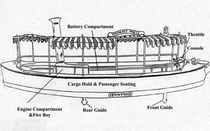 Other Jungle Cruise Boat Model Project