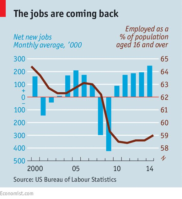 For how much longer can the American economy keep creating jobs so fast? http://econ.st/180corT