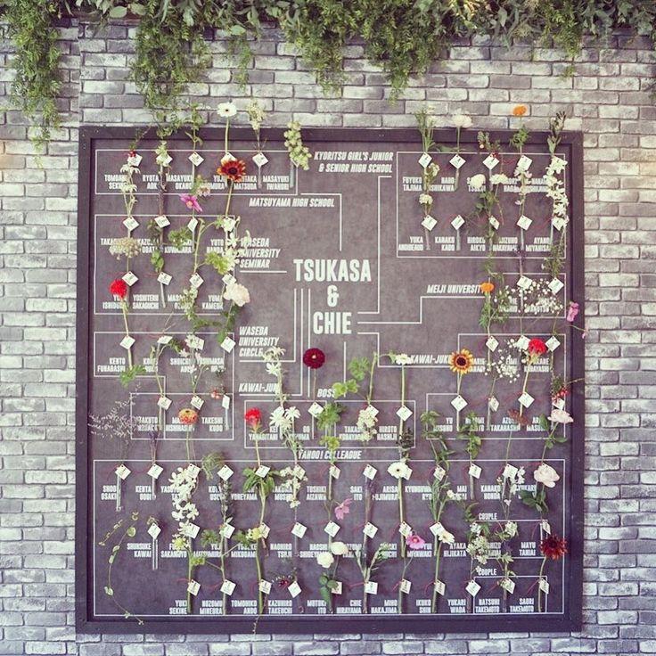 エスコートボード。 招待状と同じ雰囲気で。 ゲスト一人ひとりに、それぞれに合ったお花を添えて。 お名前カードと花言葉のカードとともに。 Decoration by @harada.tsg Coordinated by @hirasawa.tsg Props by @shinotsuka.tsg #trunkbyshotogallery #ウエディング #結婚式 #結婚式場 #オリジナル #ペーパーアイテム #プレ花嫁 #結婚式準備 #ウエディングアイテム #ブライダル #卒花嫁 #卒花 #2017夏婚 #2017秋婚 #2016冬婚 #2017春婚 #エスコートカード #花 #ウエルカムボード #一輪挿し #花言葉 #相関図