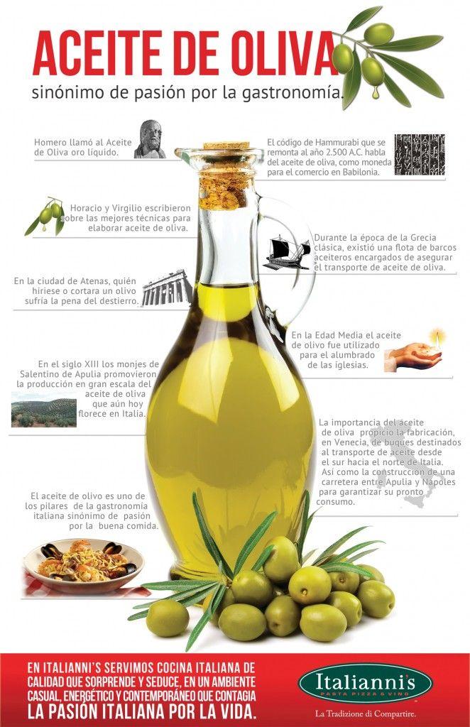 MonchiTime Italianni´s realiza su primera cata de aceite de oliva