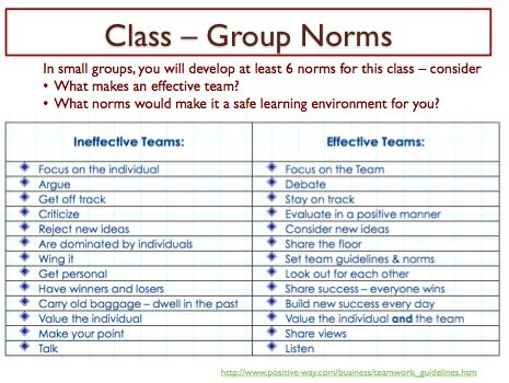 9 best images about GroupClass Norms – Social Contract Template