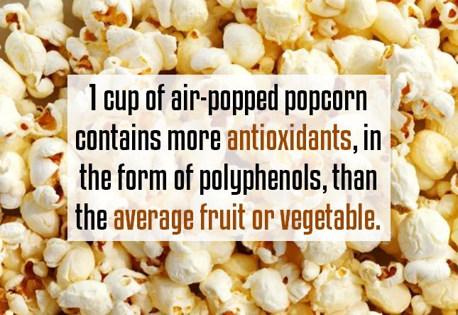 ❝1 cup of air-popped popcorn contains more antioxidants, in the form of polyphenols, than the average fruit or vegetable.❞