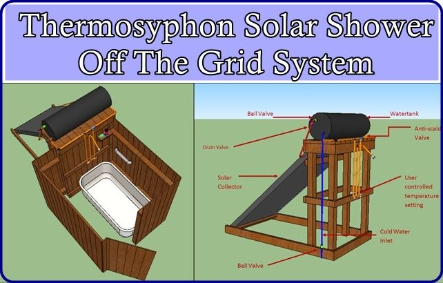 Thermosyphon Solar Shower Off The Grid System Homesteading  - The Homestead Survival .Com