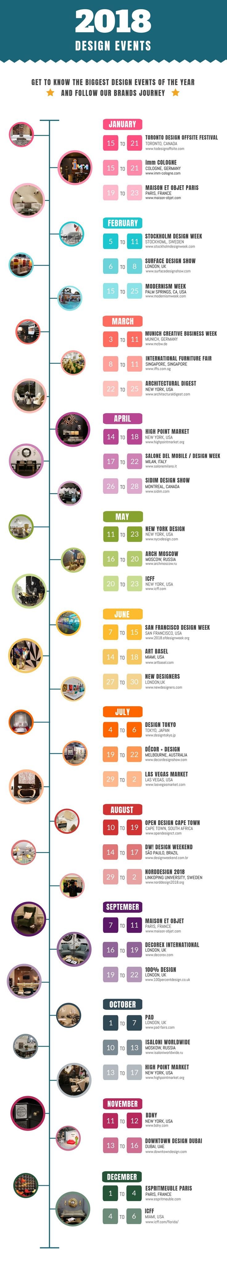 Discover The Top Design Events of 2018! #BestDesignEvents #Infographic #DesignEvents #Design #Events http://mydesignagenda.com/discover-the-top-design-events-of-2018/