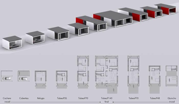 Modelos y modulos de casas prefabricadas Tabeo
