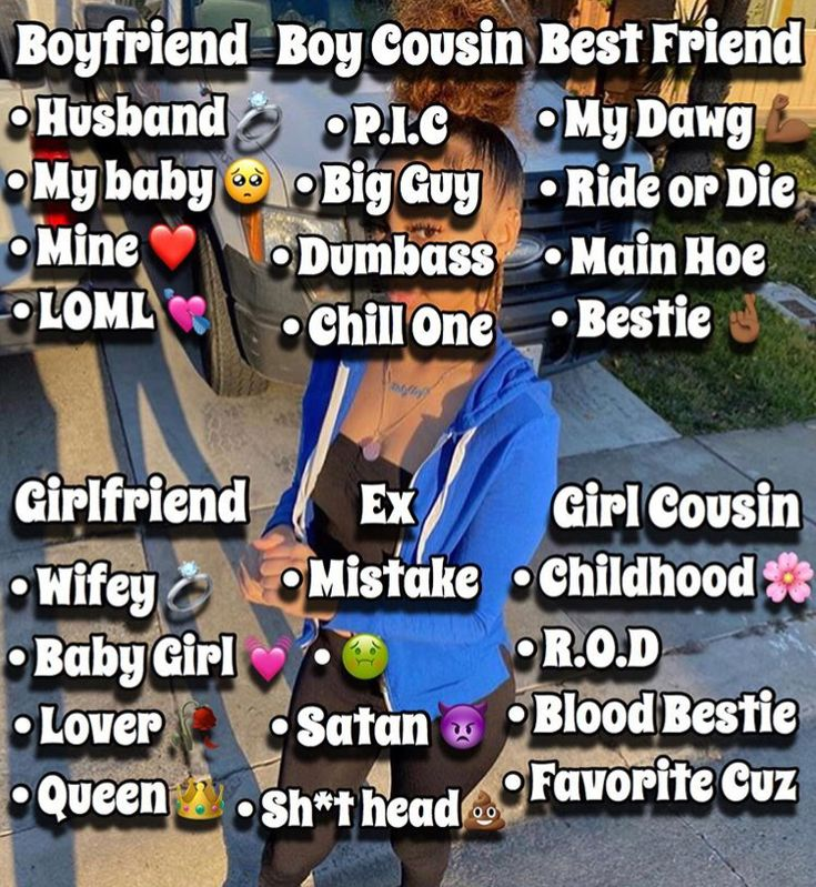 Contact names in 2020 cute names for boyfriend