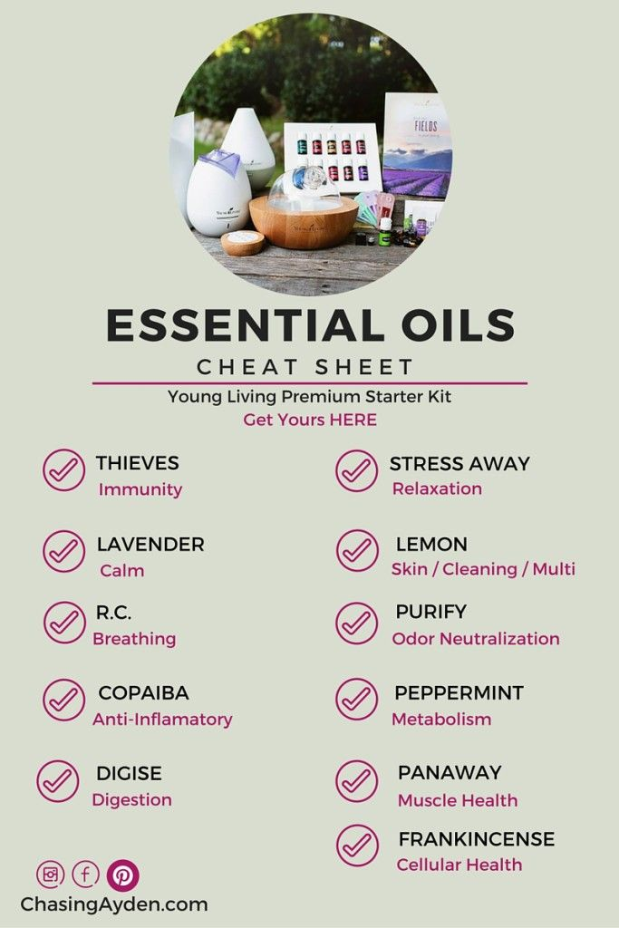 Everything you EVER wanted to know about #EssentialOils || Young Living Essential Oils Premium Starter Kit CHEAT SHEET