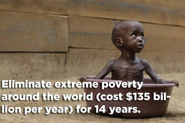 how to stop poverty and hunger