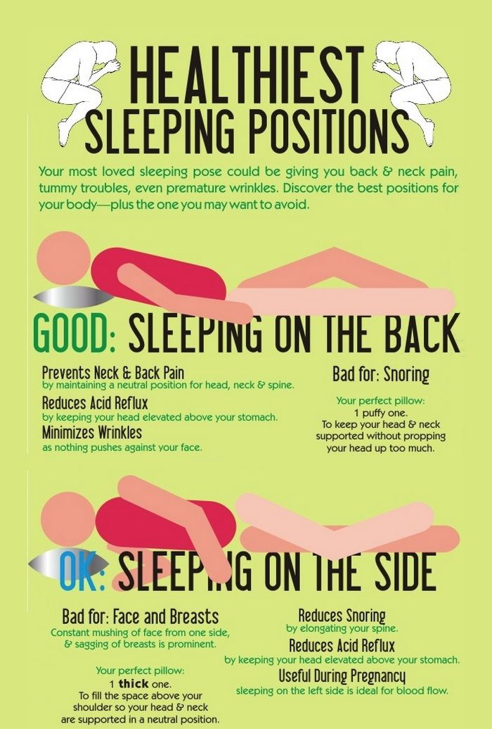 What Are The Healthiest Sleeping Positions Infographic