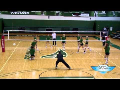 Clockwork Drill - Mark Barnard--from The Art of Coaching Volleyball