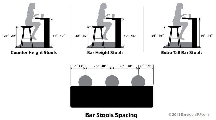 Adjustable Bar Stool Height Guides pallet Pinterest