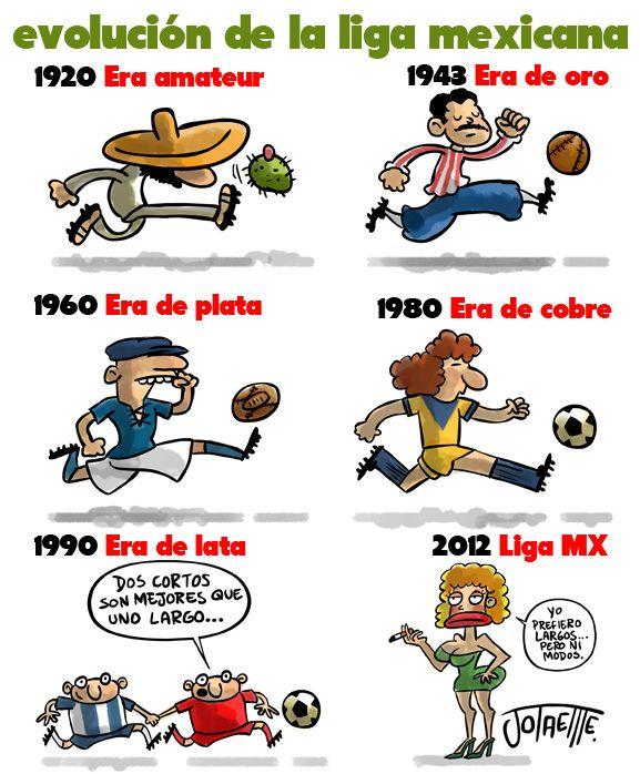 Evolución de la Liga Mexicana