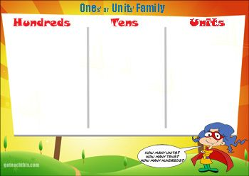 Place Value Chart - FREE and PRINTABLE - Ideal for Wall Displays and Place Value Games.