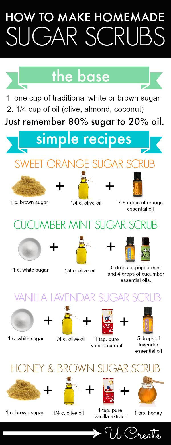 Want to give a gift to that person who seems to have everything and it hard to shop for?! Create a luxurious sugar scrub using their favorite scent!   Put it into a cute bottle or mason jar and you ar