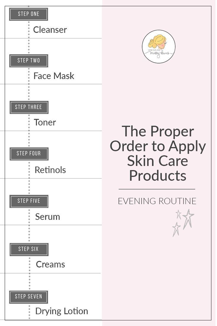 In What Order Do I Apply My Skin Care Products Skin Care Routine Steps Night Skin Care Routine Aging Skin Care