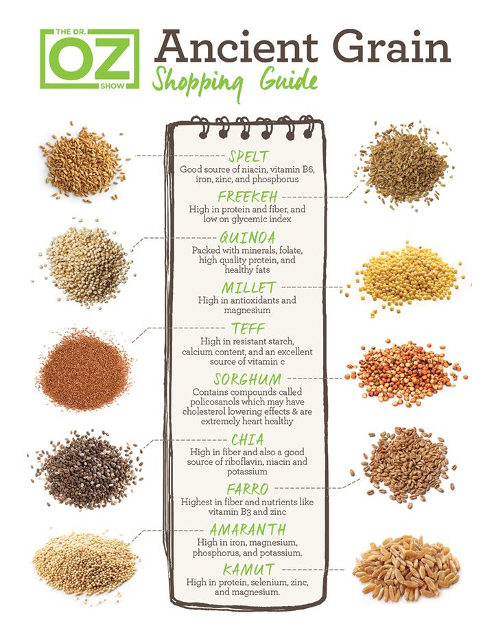 Healthy carbohydrates like ancient grains are high in nutrients like protein and fiber, which not only fill you up but keep you energized throughout the day. Not sure which ancient grains to buy? Follow this shopping guide and get cooking with the suggested recipes. Print out a copy and bring it...