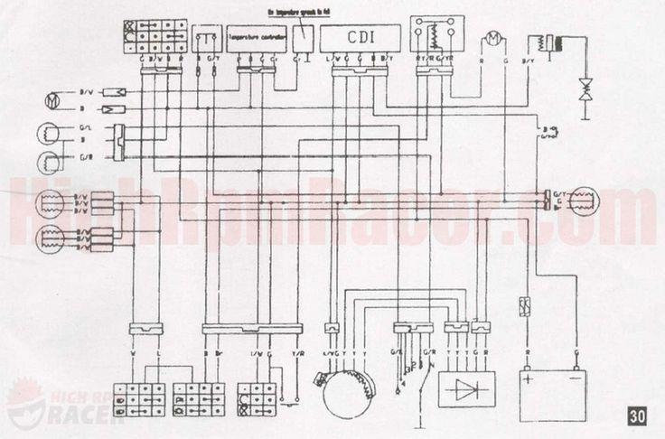 110 Roketa Wiring Diagram Roketa Go Kart Parts Wiring Diagram Roketa Atv 110