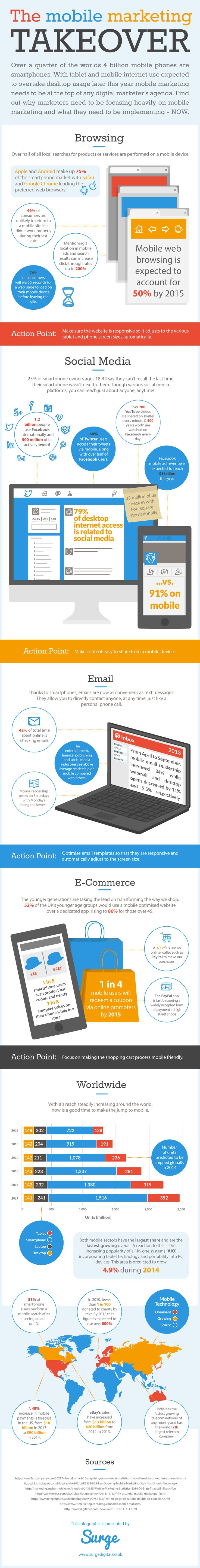 The Mobile Marketing Takeover [Infographic] With over 1 billion smartphones, which together with tablets should surpass desktop usage soon, your focus should be on mobile marketing. #NerdMentor