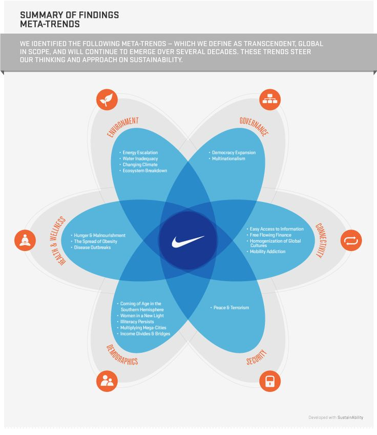 corporate social responsibility nike Corporate responsibility  in its 2001 corporate responsibility report nike also engages stakeholders  of business for social responsibility,.