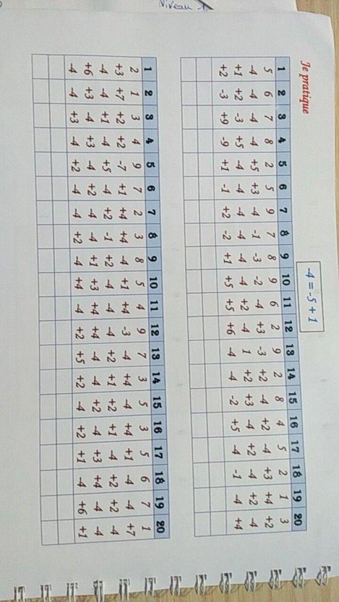 Livret Niveau 1 Soroban Version Francaise Abacus Math Math Worksheets Math Charts [ 1191 x 670 Pixel ]