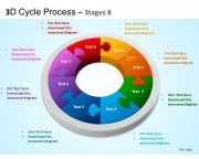 3d cycle process flowchart stages 8 style 3 ppt templates 0412 Slide