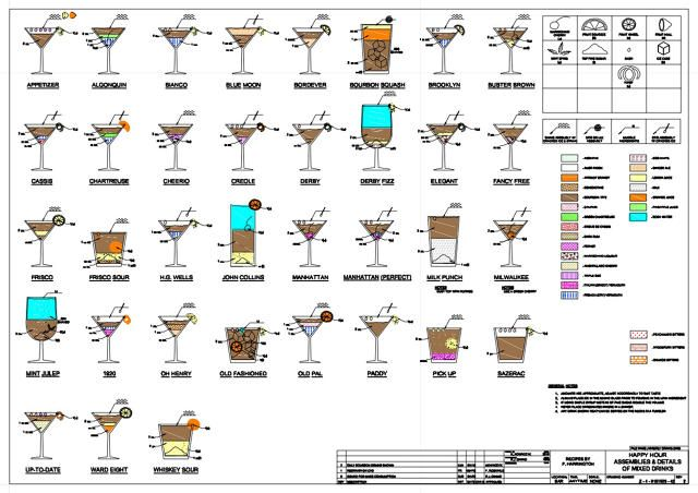 Let AutoCAD Show You How To Mix More Than 70 Classic Cocktails | Co.Design | business + design