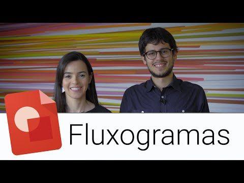 Fluxogramas, Organogramas | Desenhos, Apresentações, Planilhas | Apps Show Brasil -  Best sound on Amazon: http://www.amazon.com/dp/B015MQEF2K - http://gadgets.tronnixx.com/uncategorized/fluxogramas-organogramas-desenhos-apresentacoes-planilhas-apps-show-brasil/