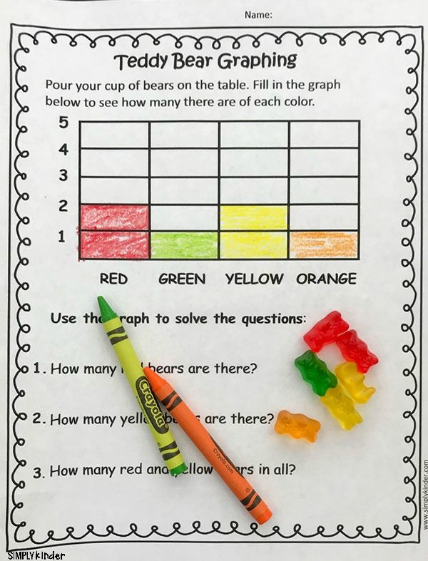 Teddy Bear Picnic Simple S T E A M  Worksheets