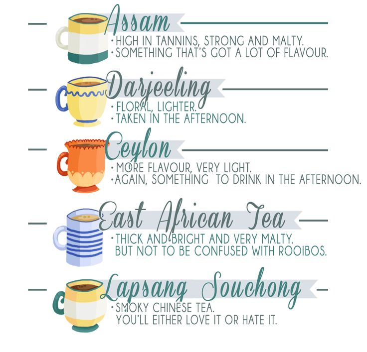 Right. Before we go any further, here's a handy breakdown of the kinds of tea you might encounter: | 18 Things You Need To Know About Afternoon Tea