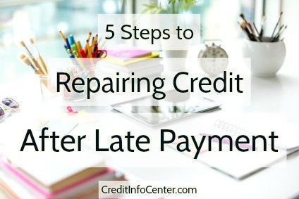 How to repair credit after a late payment