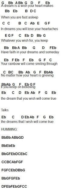 Flute Sheet Music: A Dream Is A Wish Your Heart Makes